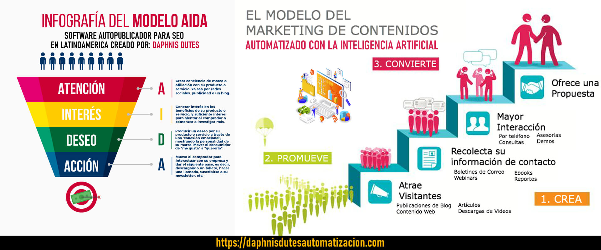 software-marketing-de-contenidos-daphnis-dutes...